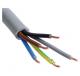 XMVK installatiekabels